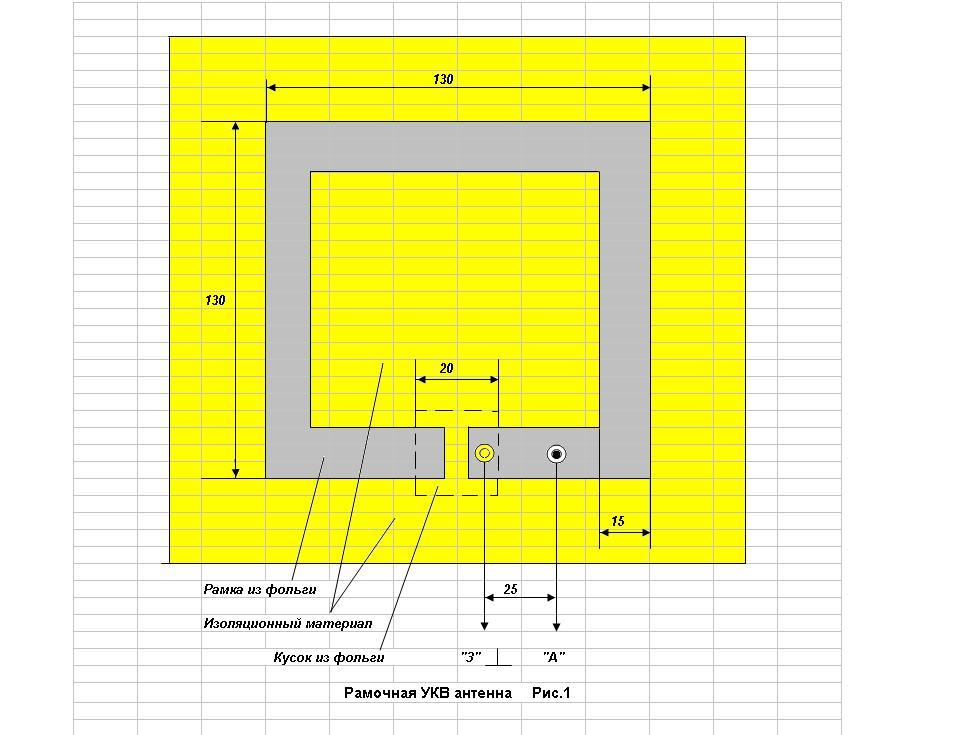 Как сделать антенну для радиоприемника своими руками